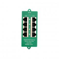PoE Injector Gigabit 4 port 802.3af/at