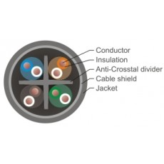 Ethernet cable FTP CAT6 INDOOR AWG23 LSZH