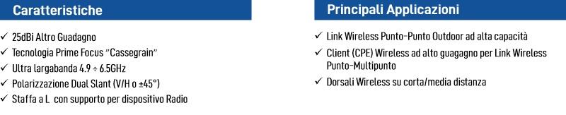 SPR4965-D4G25-LB caratteristiche+applica