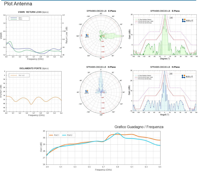 SPR4965-D6G30-LB plot_ITA.jpg