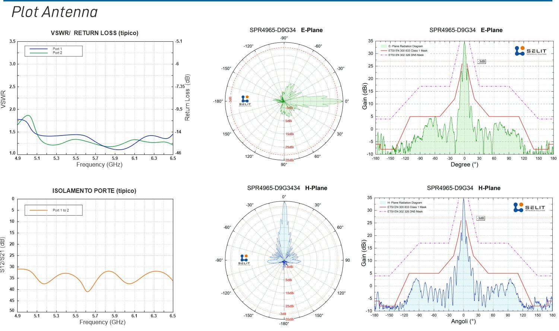 SPR4965-D9G34 plot_ITA.jpg